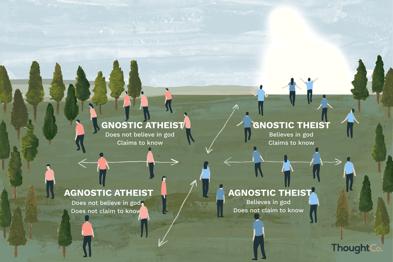 Ilration Of Agnostic And Atheist Beliefs