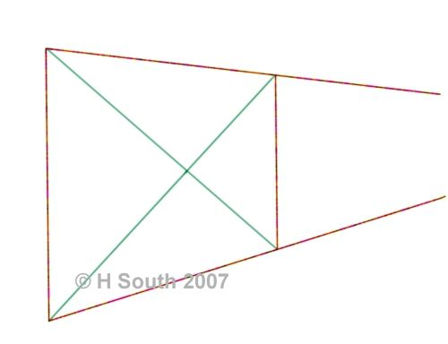 Finding the Center of a Rectangle