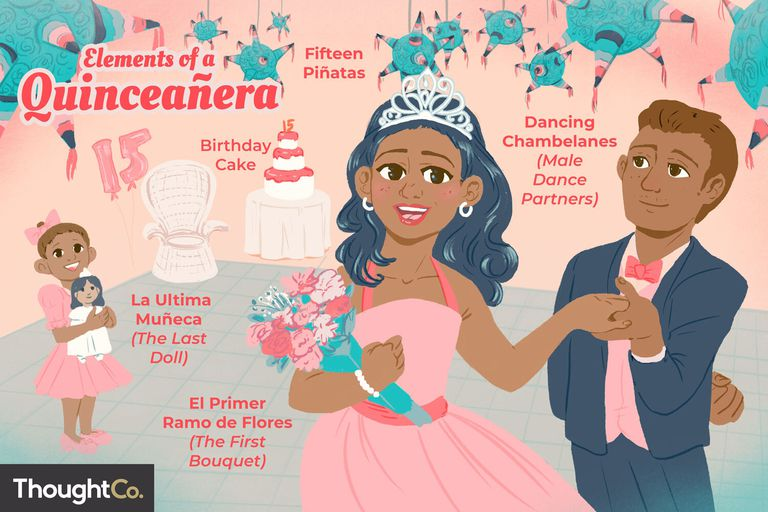 elements of a quinceañera