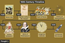 Illustrated 16th century timeline