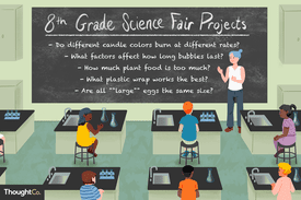 Science classroom with teacher at chalkboard