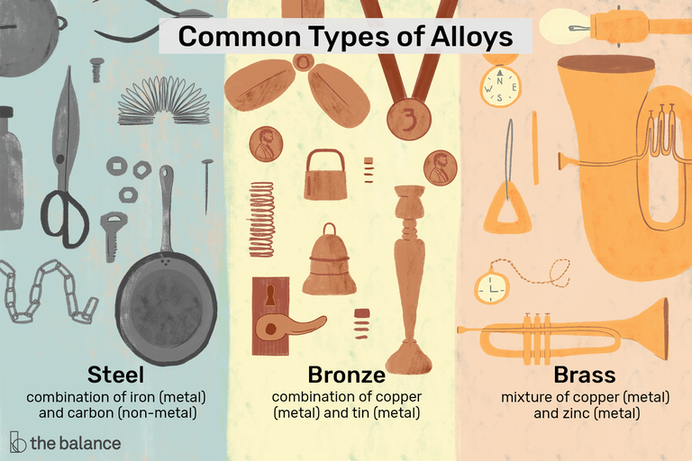 Custom illutration showing alloys