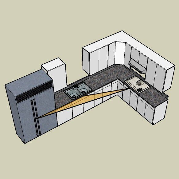 l shaped kitchen layout The L Shaped or Corner Kitchen Layout: A Basic Guide l shaped kitchen layout