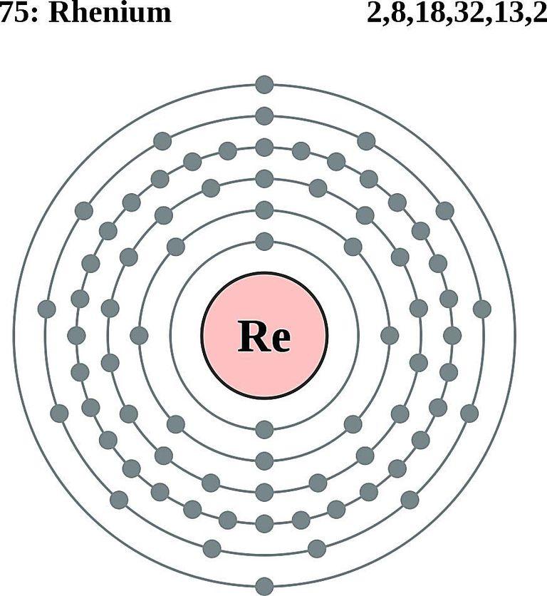 Atoms diagrams electron configurations of elements rhenium atom electron shell diagram ccuart Images