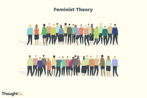 An illustration of an equal sign made up of a crowd of people. Title: Feminist Theory.