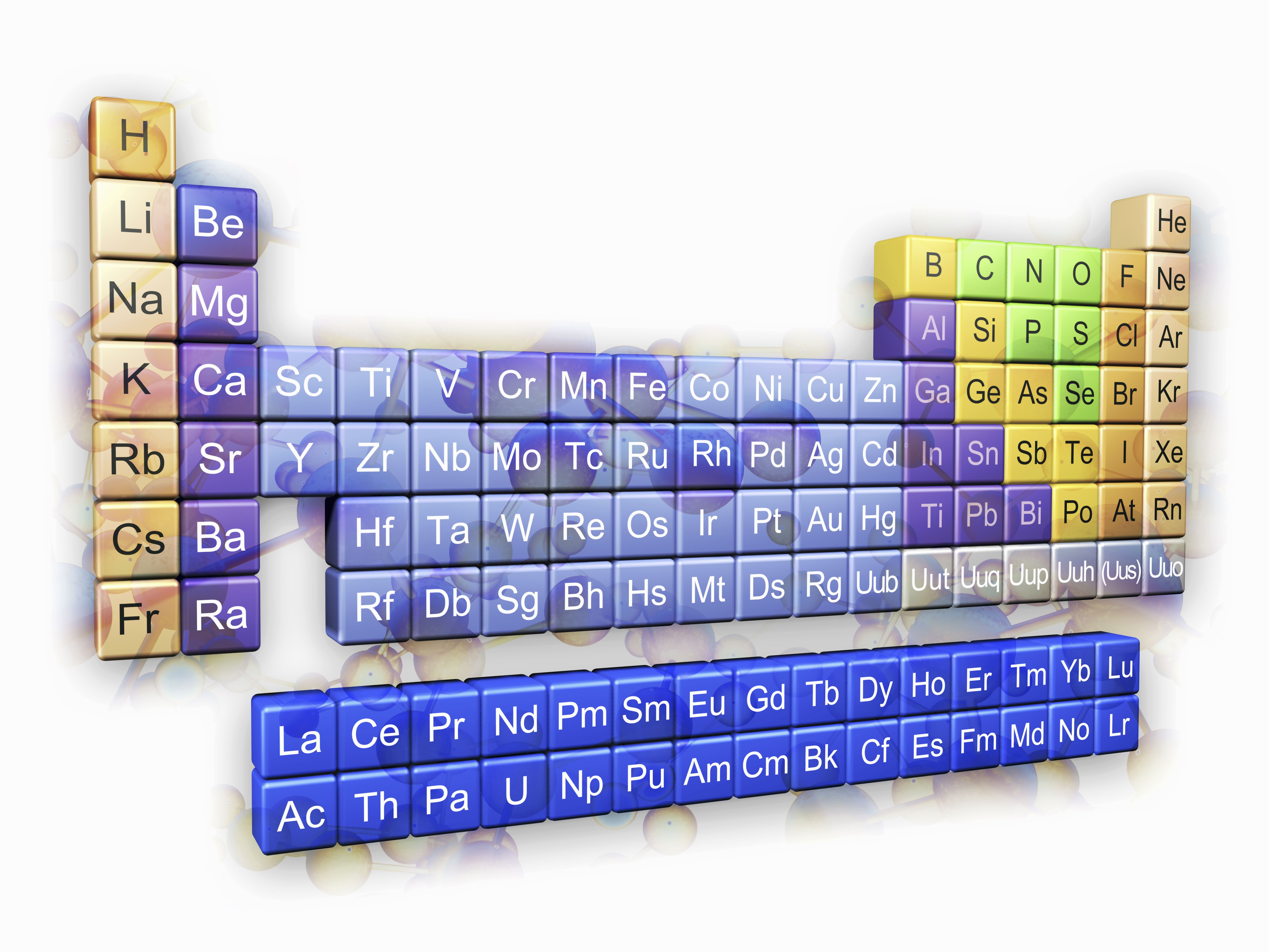 Why Lanthanides and Actinides Are Separate on the Periodic Table