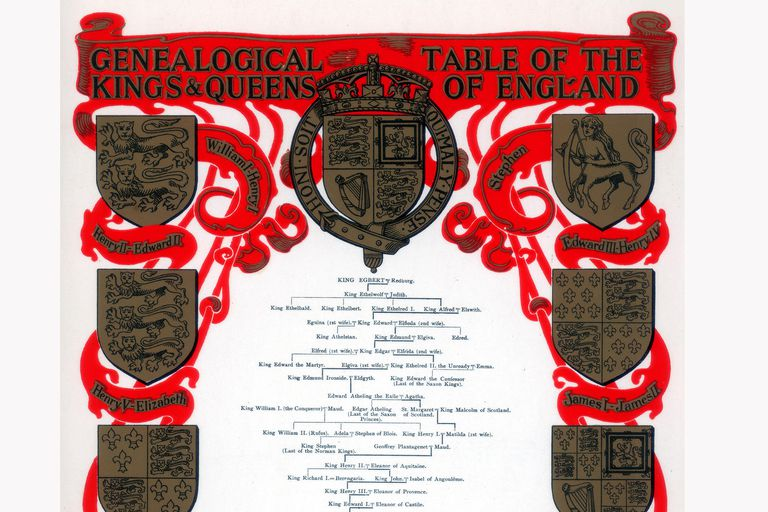 Part of a genealogical table of the kings and queens of England