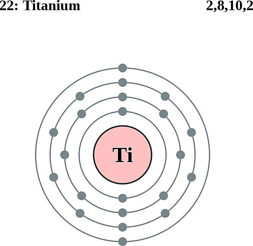 This diagram of a titanium atom shows the electron shell.