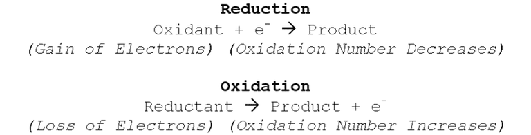 This is a diagram that describes the half-reactions of a redox reaction.