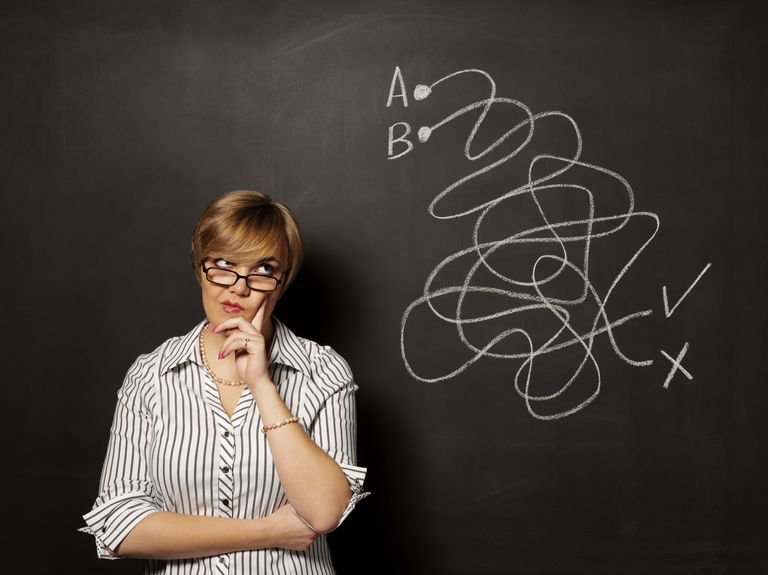 Teacher with blackboard. Do you know you're and your?