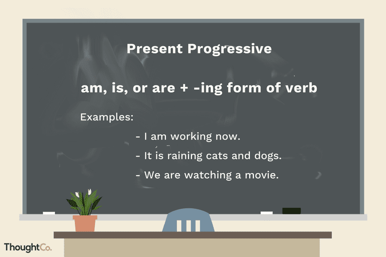 Definition And Examples Of The Present Progressive Tense