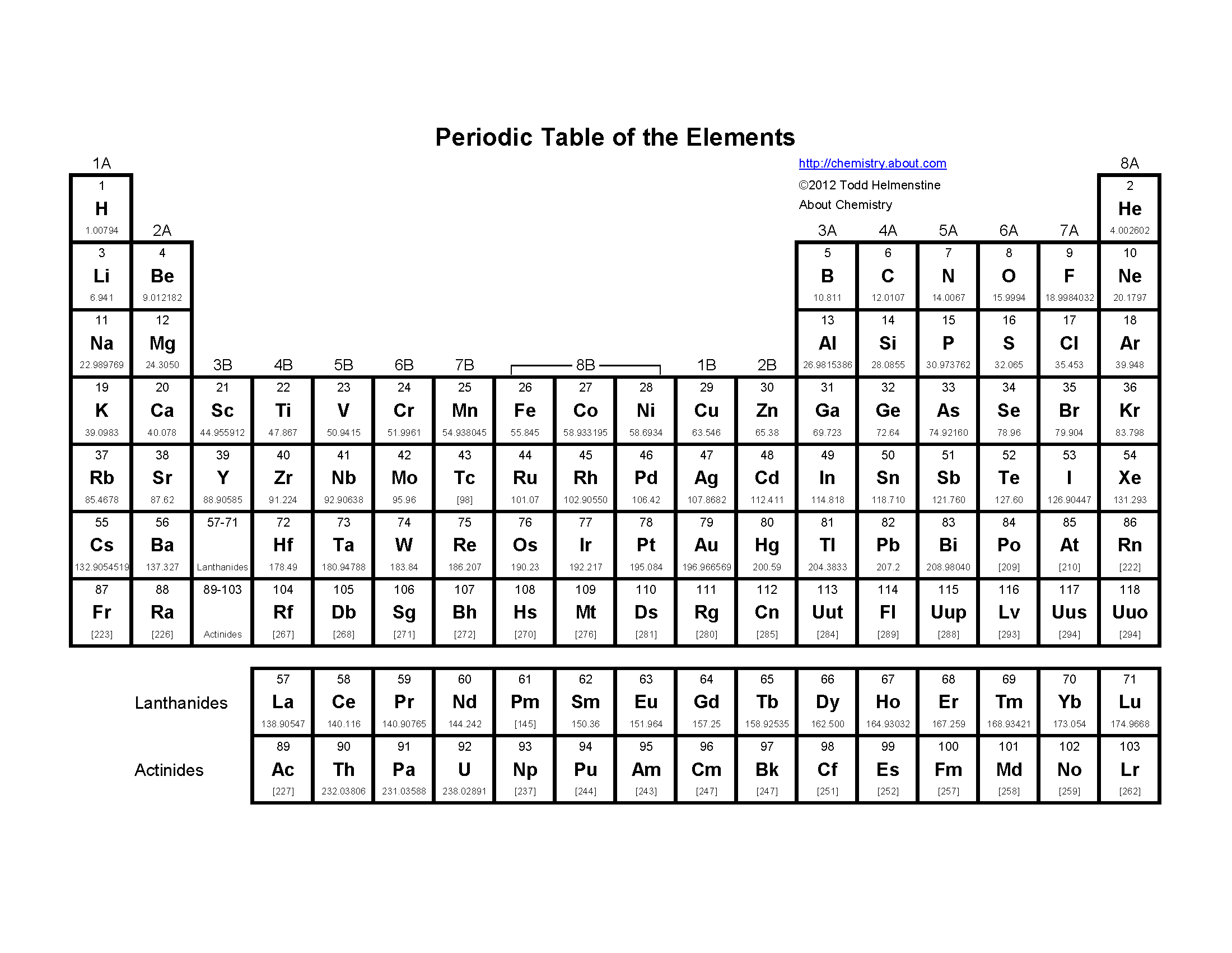 This is a basic periodic table containing the element's symbol, atomic number and atomic mass.