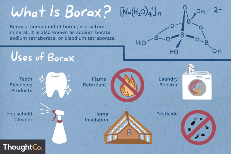 Borax, a compound of boron, is a natural mineral. It is also known as sodium borate, sodium tetraborate, or disodium tetraborate.
