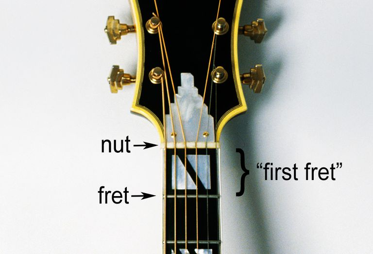 guitar fret and fretboard