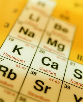 The periodic table of the elements is an essential chemistry resource.