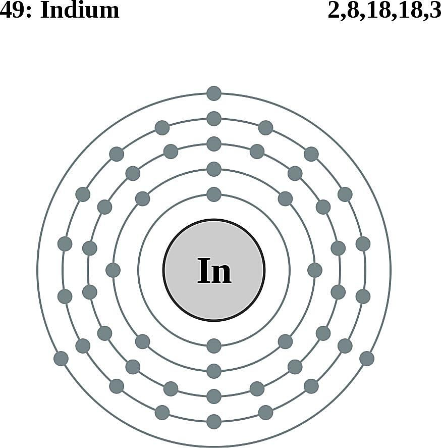 This diagram of an indium atom shows the electron shell.