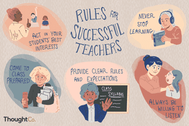 Rules for successful teachers. Five scenes depicting teachers at work, labeled with the following rules: Act in your students' best interest. Provide clear rules and expectations. Never stop learning. Always be willing to listen. Come to class prepared.