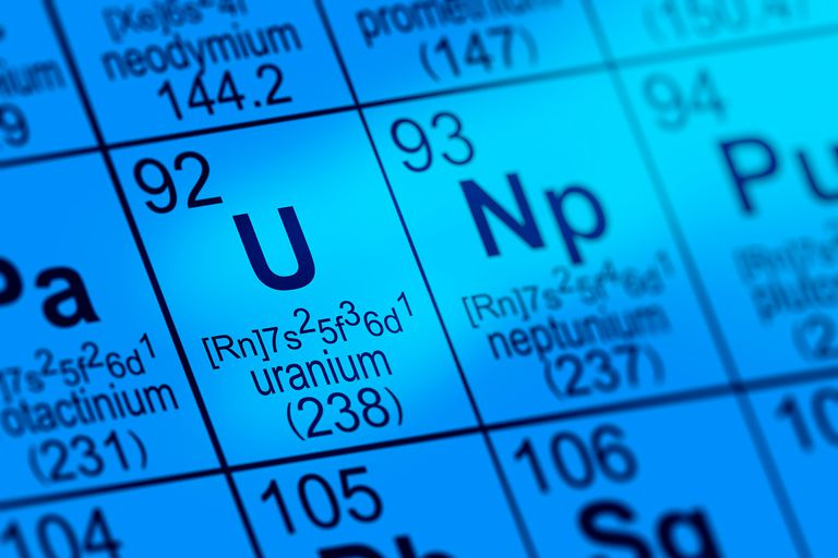 A list of radioactive elements uranium periodic table urtaz