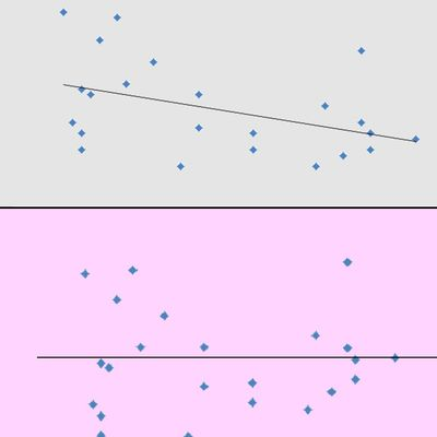 Defining Omitted Variables Bias