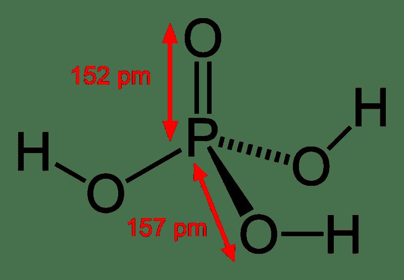 Phosphoric acid is also known as orthophosphoric acid or phosphoric(V) acid.