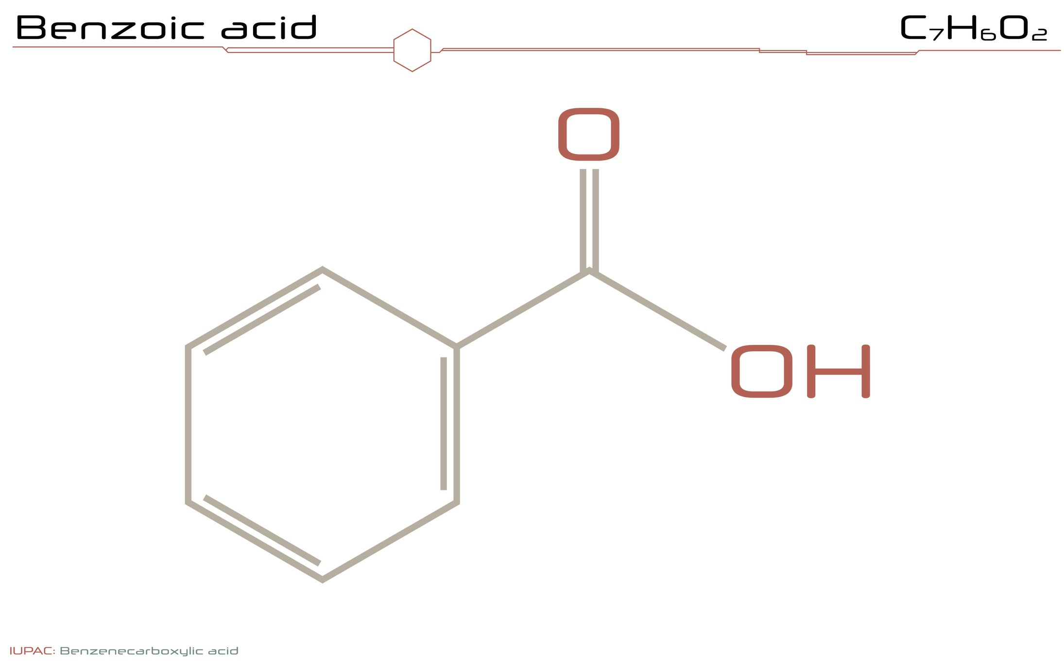 Chemical structure of benzoic acid.