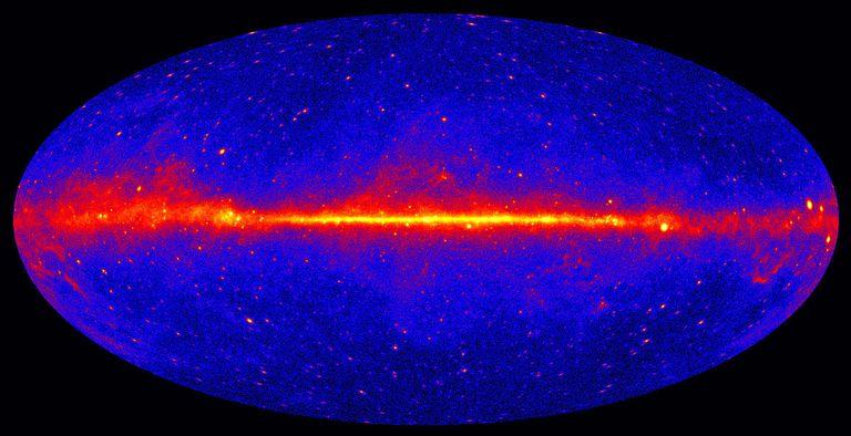 gamma-ray sky