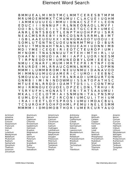 Chemistry Elements Word Search Puzzles With Answers
