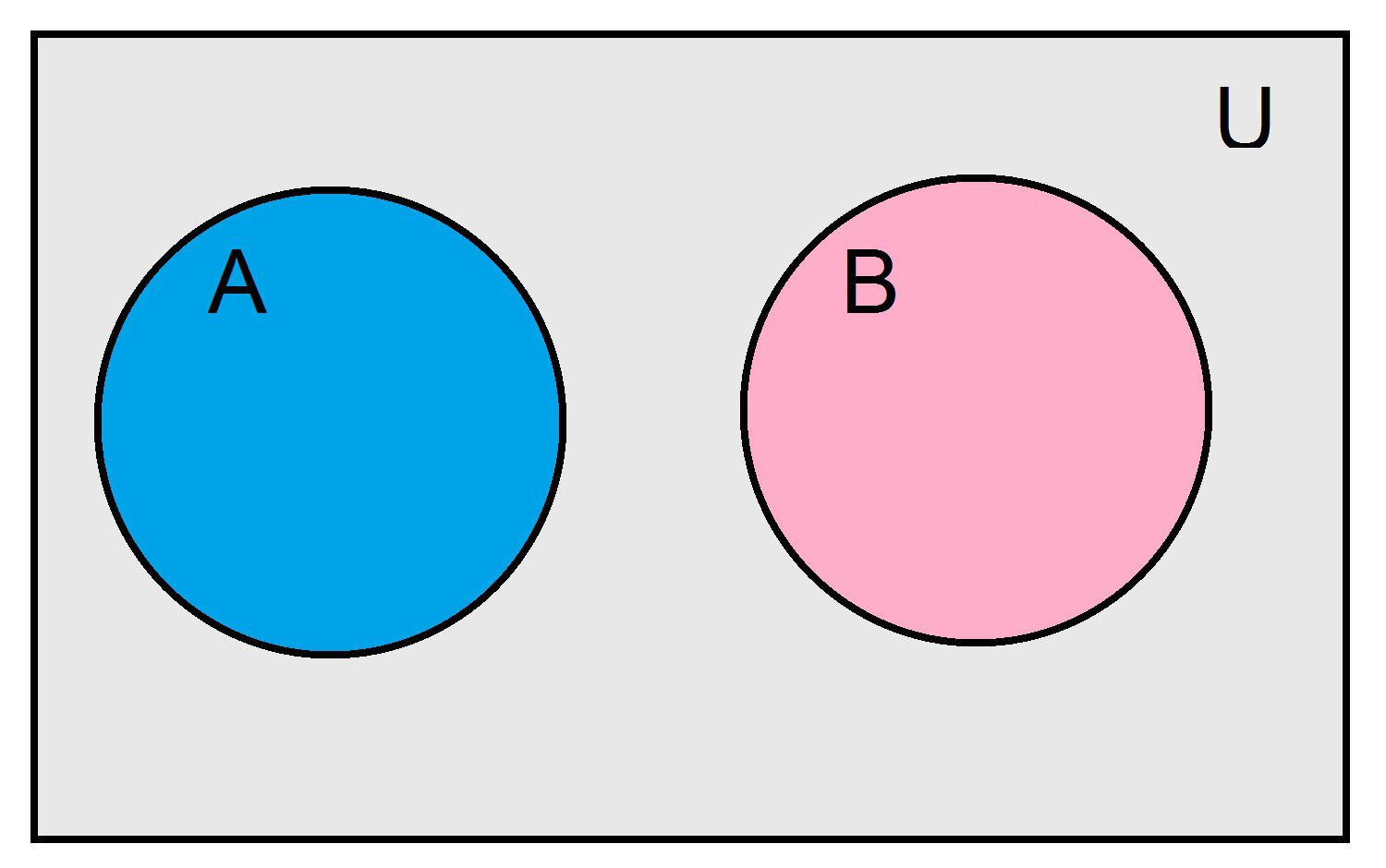 What Is Set Theory And How It Used Logic Venn Diagram Calculator