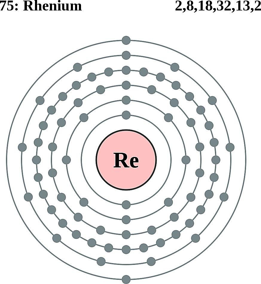 This diagram of a rhenium atom shows the electron shell.