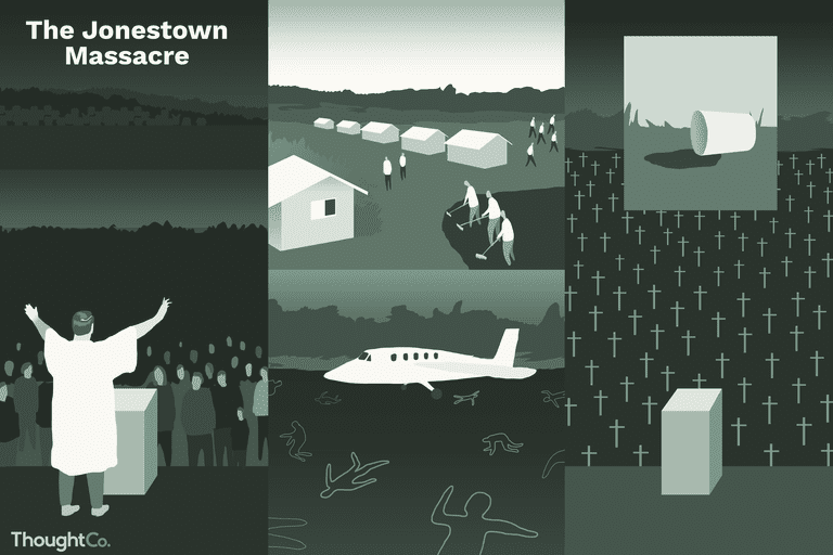 An illustration of the key events in the Jonestown Massacre