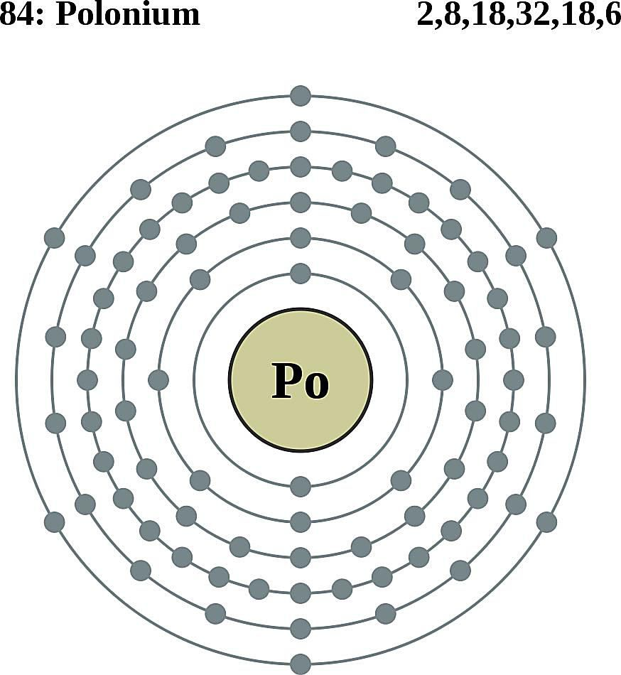 This diagram of a polonium atom shows the electron shell.