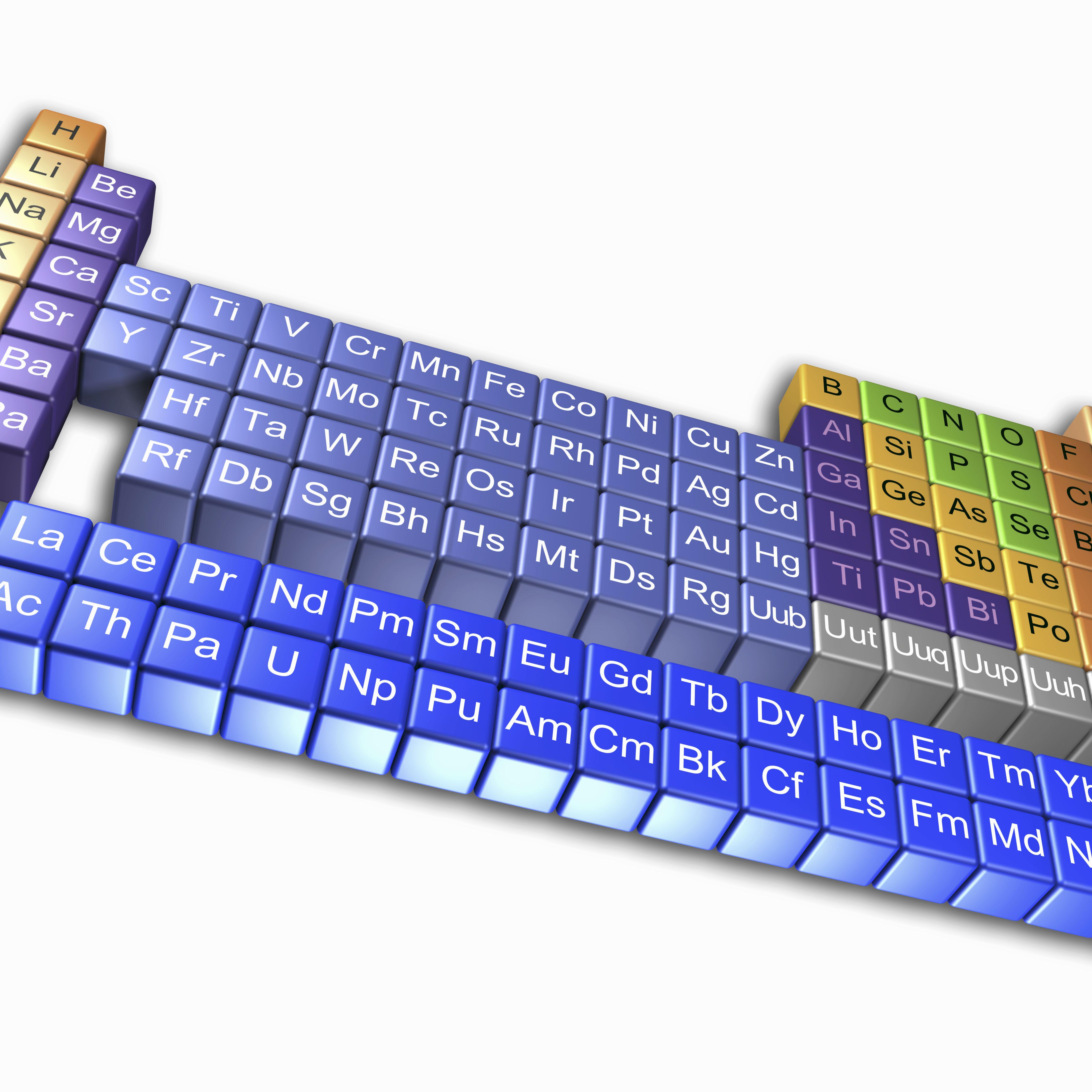 Actinides (Actinide Series) Element Properties