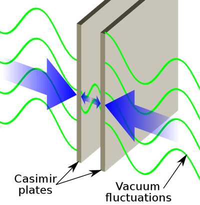 Vacuum Definition And Examples