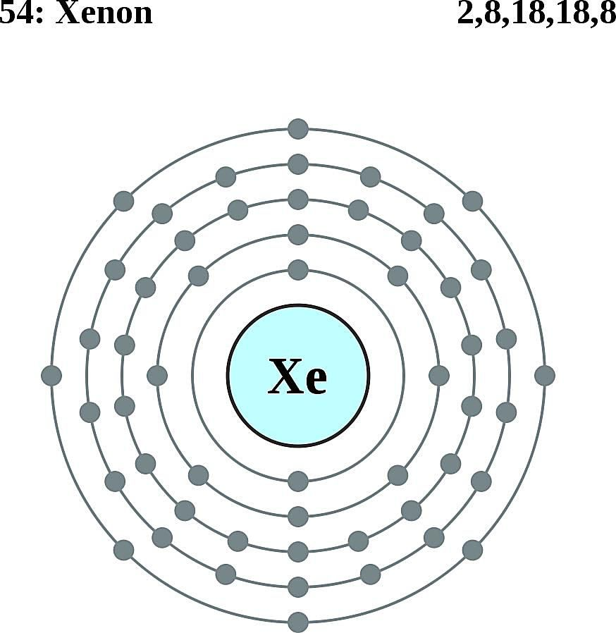 This diagram of a xenon atom shows the electron shell.