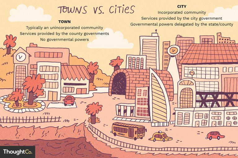 Towns vs. Cities