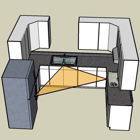 The U-Shaped Kitchen Layout