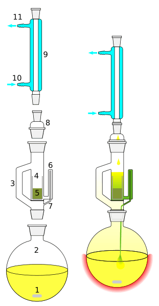 A Soxhlet extractor is a piece of glassware that was invented in 1879 by Franz von Soxhlet