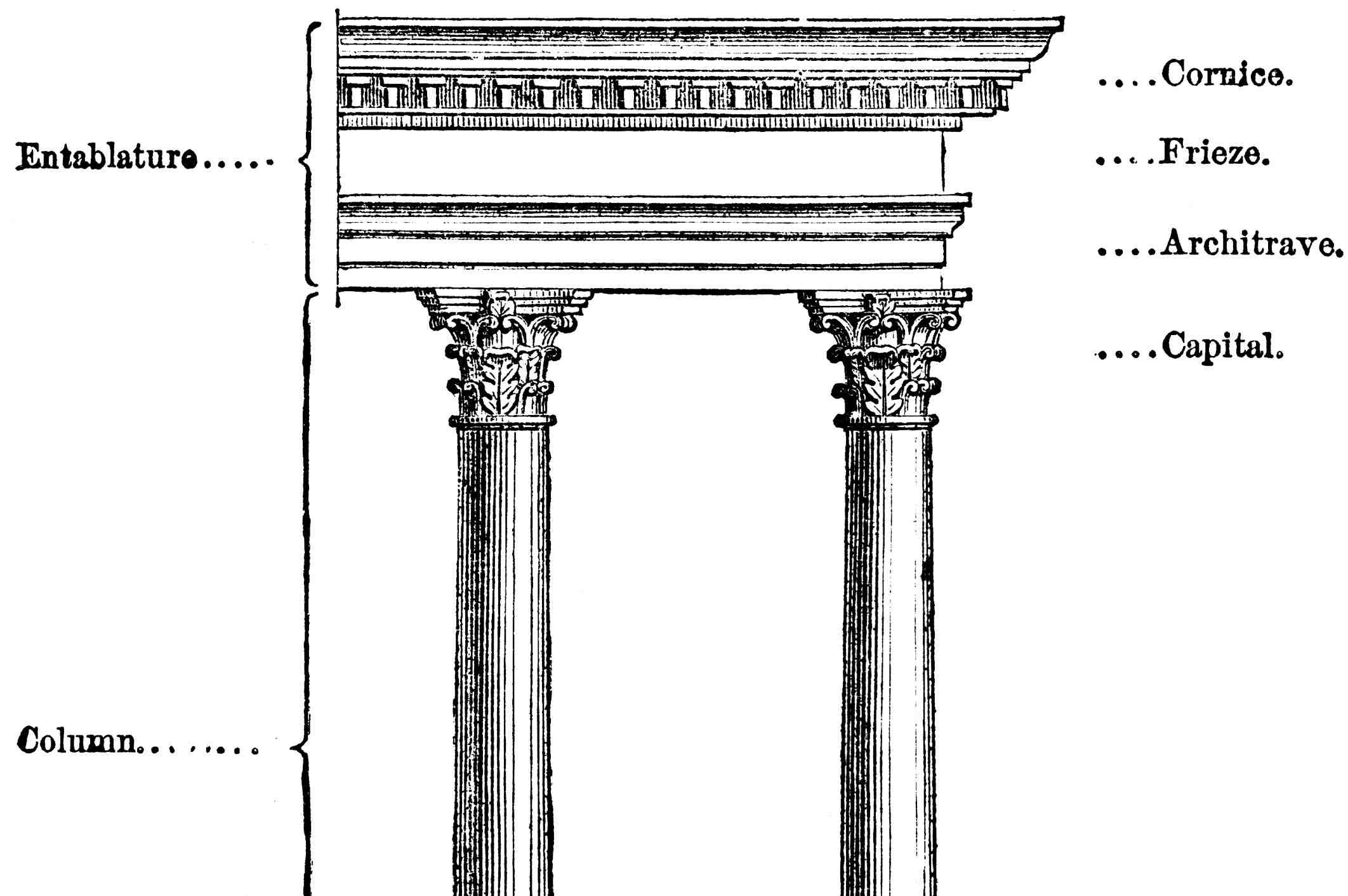 Illustration shows parts of the Entablature (cornice, frieze, architrave) with capital and column