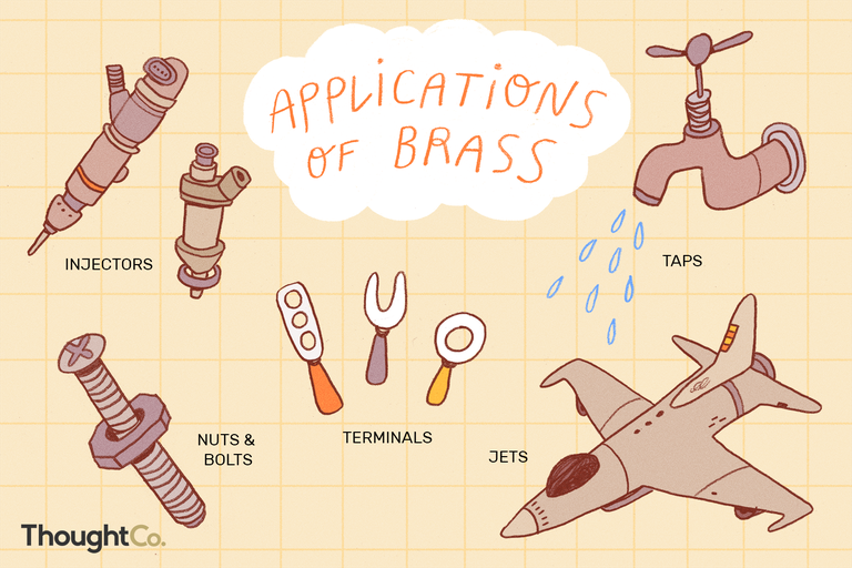 Five examples of applications of brass: injectors, nuts and bolts, terminals, taps, and jets.
