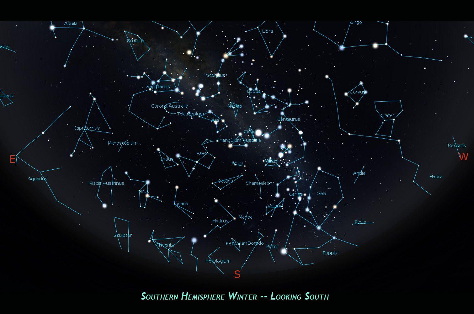Southern Hemisphere winter skies, as seen looking south.