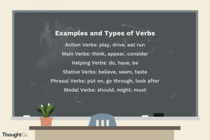 examples and types of verbs