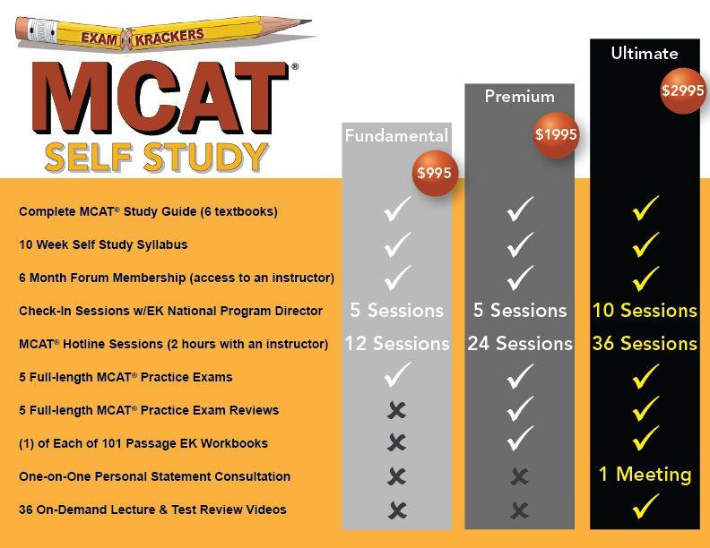 The 8 Best MCAT Prep Courses of 2019