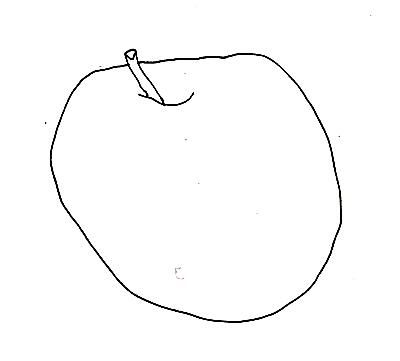understanding the purpose of contour line drawing