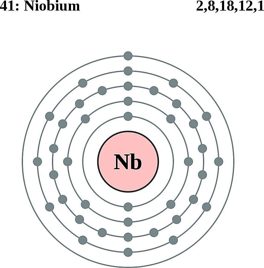 This diagram of a niobium atom shows the electron shell.