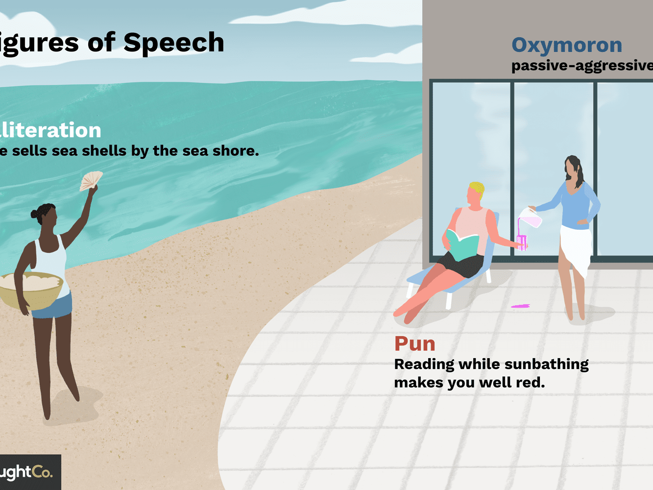 Figure of Speech: Definition and Examples