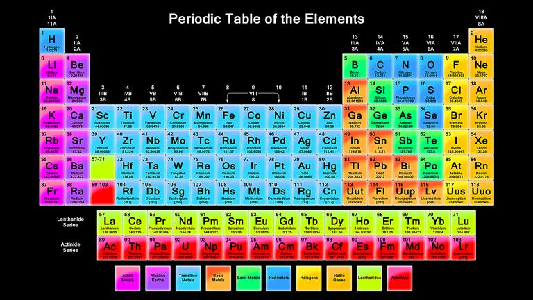 Free printable periodic tables pdf periodic table wallpaper with black background urtaz Choice Image