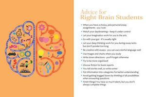 Right brain info graphic