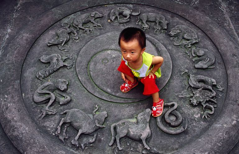 High angle view of a child on the Chinese zodiac wheel, Green Ram Temple (Qingyang Gong).
