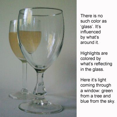 Painting Glass: What Color is Glass?