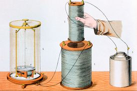 Faraday's electromagnetic induction experiment, including many cylinders, tubes, and weirs, in illustrated form